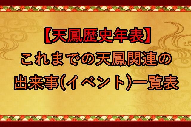 天鳳歴史年表