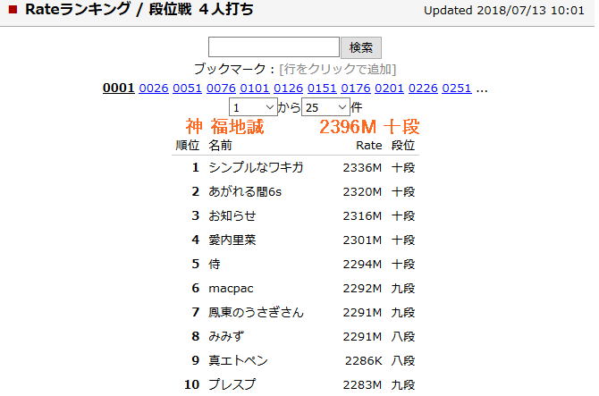 2018/7/13Rateランキングin福地誠