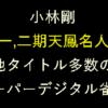 小林剛 第一,二期天鳳名人位 他タイトル多数のスーパーデジタル雀士
